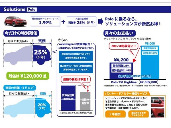 ポロ残価25% (3).jpg